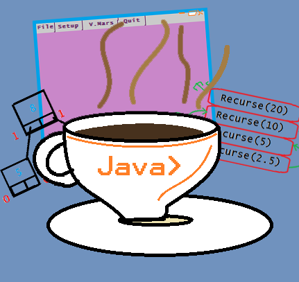 Java in a Cup