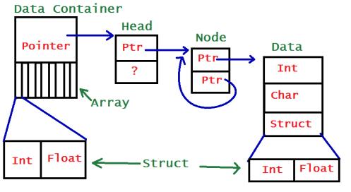 DataStructureEG